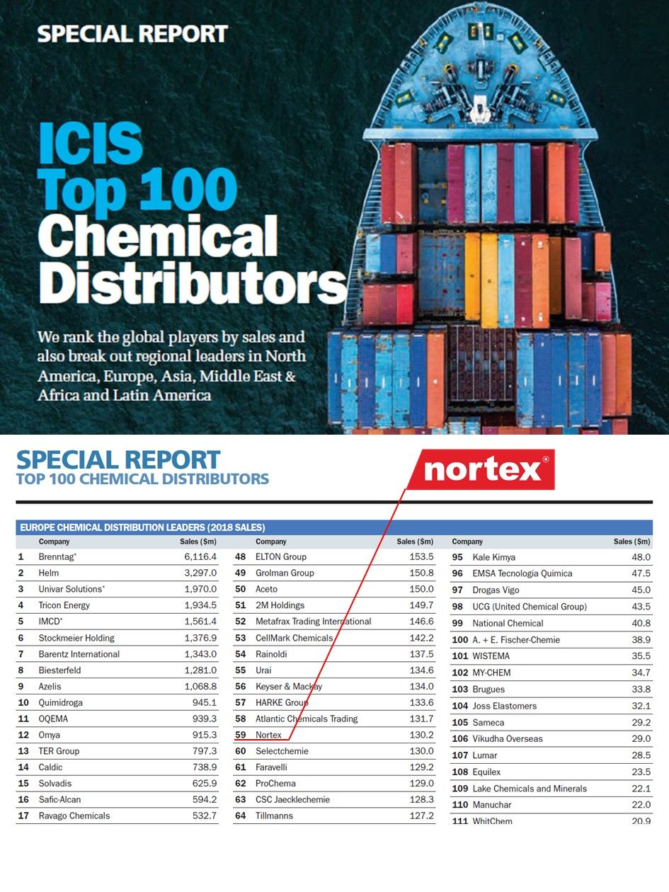 TOP-100 Chemical Distributors for 2018